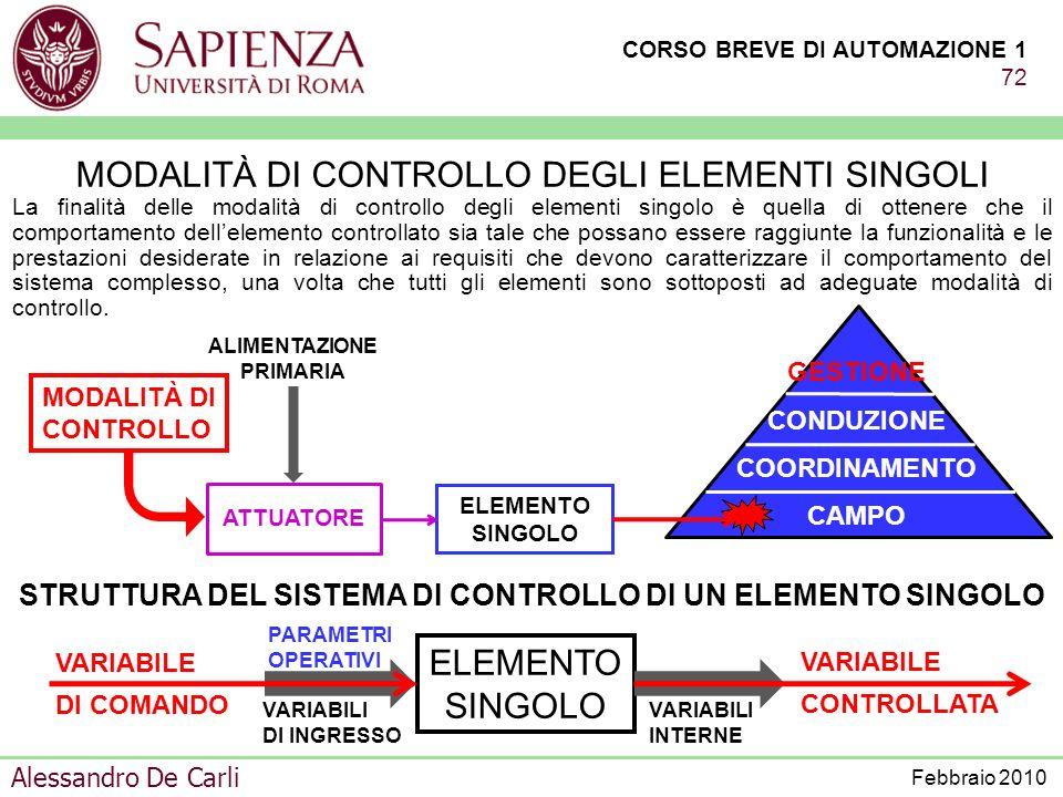 CORSO BREVE DI AUTOMAZIONE 1 71 Alessandro De Carli Febbraio 2010 SISTEMA CONTROLLATO COMPLESSO VARIABILI DI COMANDO VARIABILI DI CONTROLLO VARIABILI