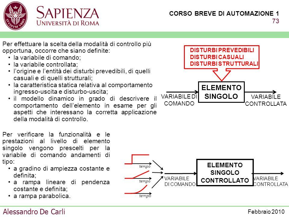 CORSO BREVE DI AUTOMAZIONE 1 72 Alessandro De Carli Febbraio 2010 GESTIONE CONDUZIONE COORDINAMENTO CAMPO ELEMENTO SINGOLO MODALITÀ DI CONTROLLO MODAL