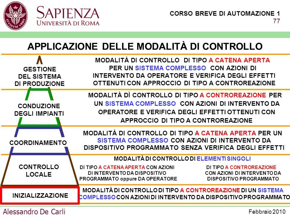 CORSO BREVE DI AUTOMAZIONE 1 76 Alessandro De Carli Febbraio 2010 CONTROLLO A CONTROREAZIONE DA DISPOSITIVO MISURA DELLA VARIABILE COMPROLLATA + - AND
