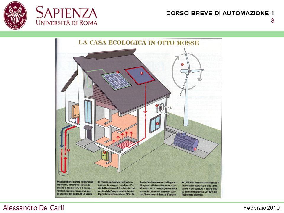 CORSO BREVE DI AUTOMAZIONE 1 78 Alessandro De Carli Febbraio 2010 ON/OFF VARIABILE CONTROLLATA MINORE DEL VALORE DESIDERATO ATTUATORE IN ON VARIABILE CONTROLLATA MAGGIORE DEL VALORE DESIDERATO ATTUATORE IN OFF DI TIPO CONTINUO VARIABILE CONTROLLATA LONTANA DAL VALORE DESIDERATO AZIONE DI CONTROLLO PROPORZIONALE ALLA DIFFERENZA FRA IL VALORE DESIDERATO E IL VALORE ISTANTANEO DELLA VARIABILE CONTROLLATA VARIABILE CONTROLLATA PROSSIMA AL VALORE DESIDERATO AZIONE DI CONTROLLO PROPORZIONALE ALLINTEGRALE DELLA DIFFERENZA FRA IL VALORE DESIDERATO E IL VALORE ISTANTANEO DELLA VARIABILE CONTROLLATA PARZIALE MIGLIORAMENTO DEL COMPORTAMENTO TRANSITORIO AZIONE DI CONTROLLO PROPORZIONALE ALLA DERIVATA DELLA DIFFERENZA FRA IL VALORE DESIDERATO E IL VALORE ISTANTANEO DELLA VARIABILE CONTROLLATA AZIONE DI CONTROLLO CONDIZIONE DI FUNZIONAMENTO ATTUATORE