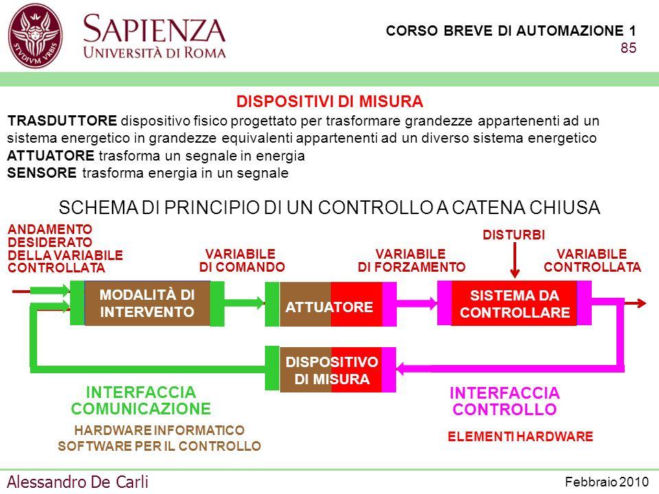 CORSO BREVE DI AUTOMAZIONE 1 84 Alessandro De Carli Febbraio 2010 STRUMENTAZIONE HARDWARE DISPOSITIVI DI MISURA CONTROLLORI LOCALI ATTUATORI RETE DI C