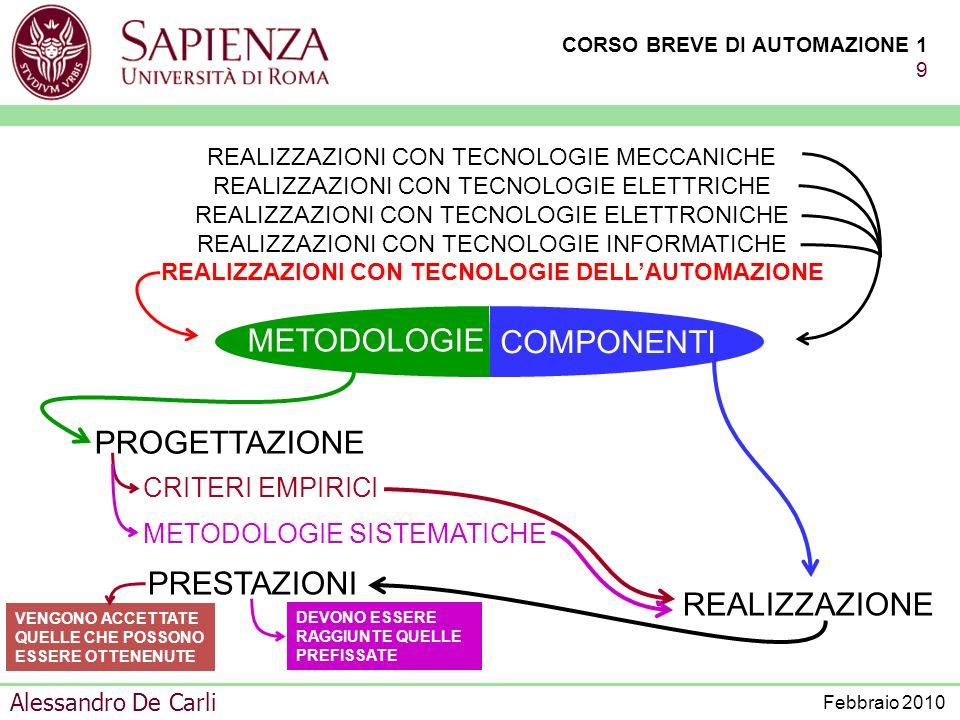 CORSO BREVE DI AUTOMAZIONE 1 9 Alessandro De Carli Febbraio 2010 REALIZZAZIONI CON TECNOLOGIE MECCANICHE REALIZZAZIONI CON TECNOLOGIE ELETTRICHE REALIZZAZIONI CON TECNOLOGIE ELETTRONICHE REALIZZAZIONI CON TECNOLOGIE INFORMATICHE COMPONENTI REALIZZAZIONI CON TECNOLOGIE DELLAUTOMAZIONE REALIZZAZIONE PROGETTAZIONE PRESTAZIONI CRITERI EMPIRICI METODOLOGIE SISTEMATICHE VENGONO ACCETTATE QUELLE CHE POSSONO ESSERE OTTENENUTE DEVONO ESSERE RAGGIUNTE QUELLE PREFISSATE METODOLOGIE