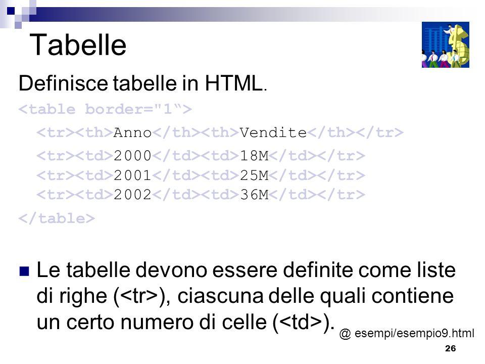 26 Tabelle Definisce tabelle in HTML. Anno Vendite 2000 18M 2001 25M 2002 36M Le tabelle devono essere definite come liste di righe ( ), ciascuna dell