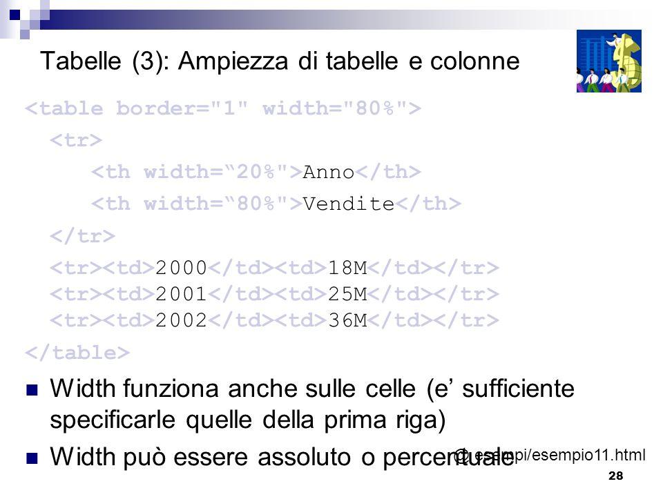 28 Tabelle (3): Ampiezza di tabelle e colonne Anno Vendite 2000 18M 2001 25M 2002 36M Width funziona anche sulle celle (e sufficiente specificarle que