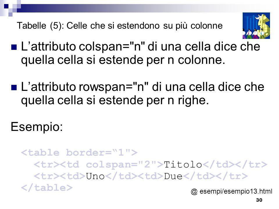 30 Tabelle (5): Celle che si estendono su più colonne Lattributo colspan=