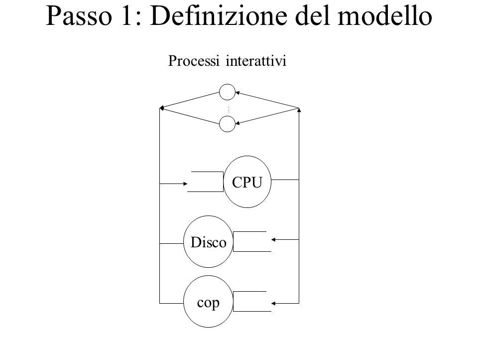 Passo 1: Definizione del modello CPU Disco...... cop Processi interattivi