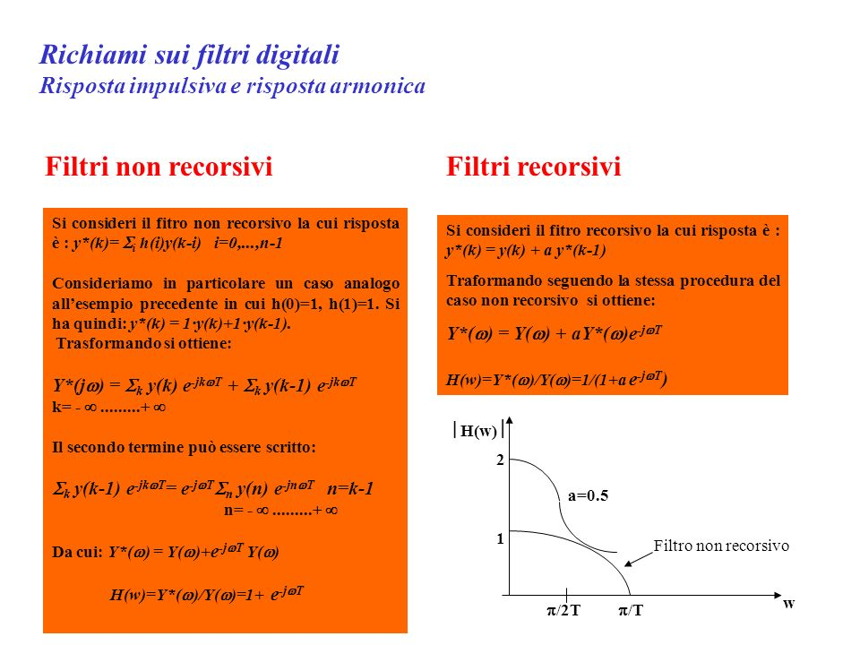Richiami sui filtri digitali Risposta impulsiva e risposta armonica Si consideri il fitro non recorsivo la cui risposta è : y*(k)= i h(i)y(k-i) i=0,...,n-1 Consideriamo in particolare un caso analogo allesempio precedente in cui h(0)=1, h(1)=1.