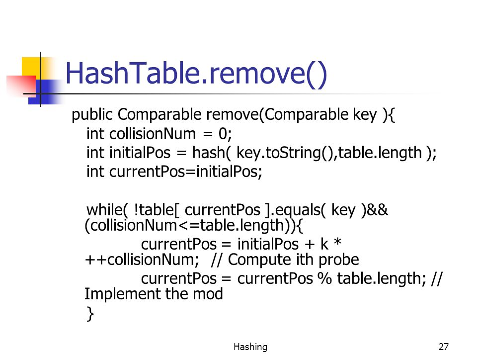 Hashing27 HashTable.remove() public Comparable remove(Comparable key ){ int collisionNum = 0; int initialPos = hash( key.toString(),table.length ); in