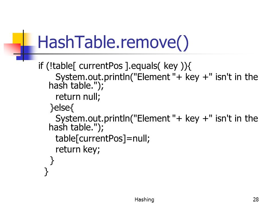 Hashing28 HashTable.remove() if (!table[ currentPos ].equals( key )){ System.out.println(