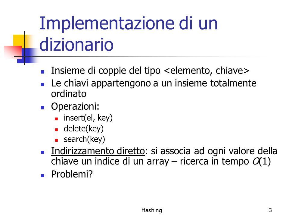 Hashing3 Implementazione di un dizionario Insieme di coppie del tipo Le chiavi appartengono a un insieme totalmente ordinato Operazioni: insert(el, ke