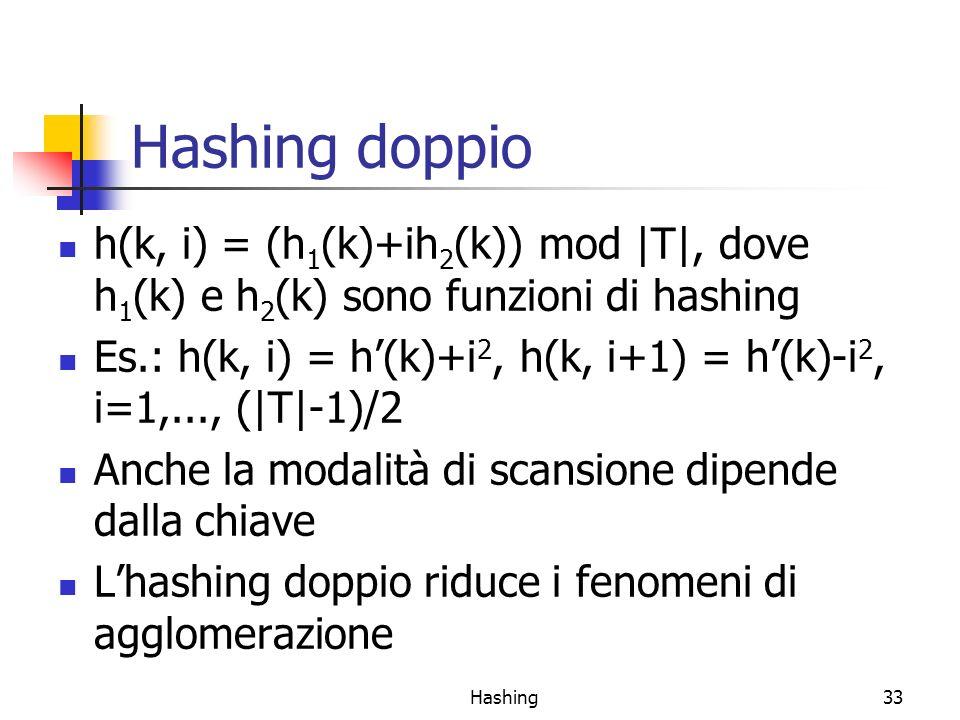 Hashing33 Hashing doppio h(k, i) = (h 1 (k)+ih 2 (k)) mod |T|, dove h 1 (k) e h 2 (k) sono funzioni di hashing Es.: h(k, i) = h(k)+i 2, h(k, i+1) = h(