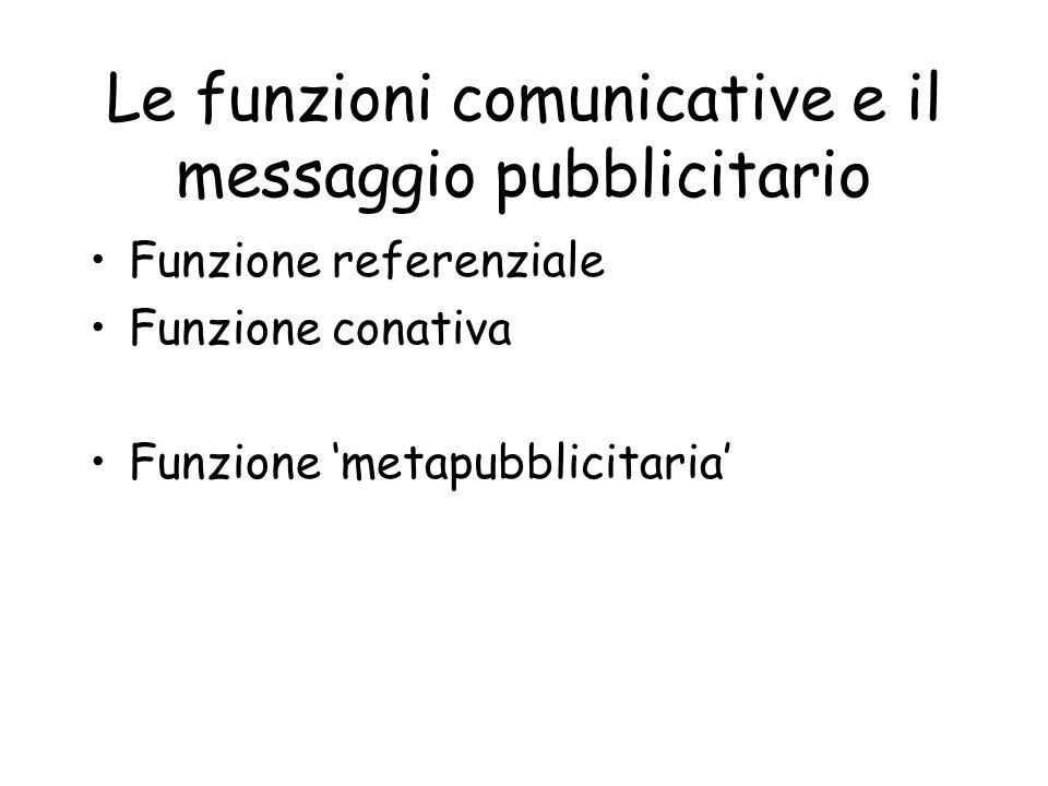 Le funzioni comunicative e il messaggio pubblicitario Funzione referenziale Funzione conativa Funzione metapubblicitaria