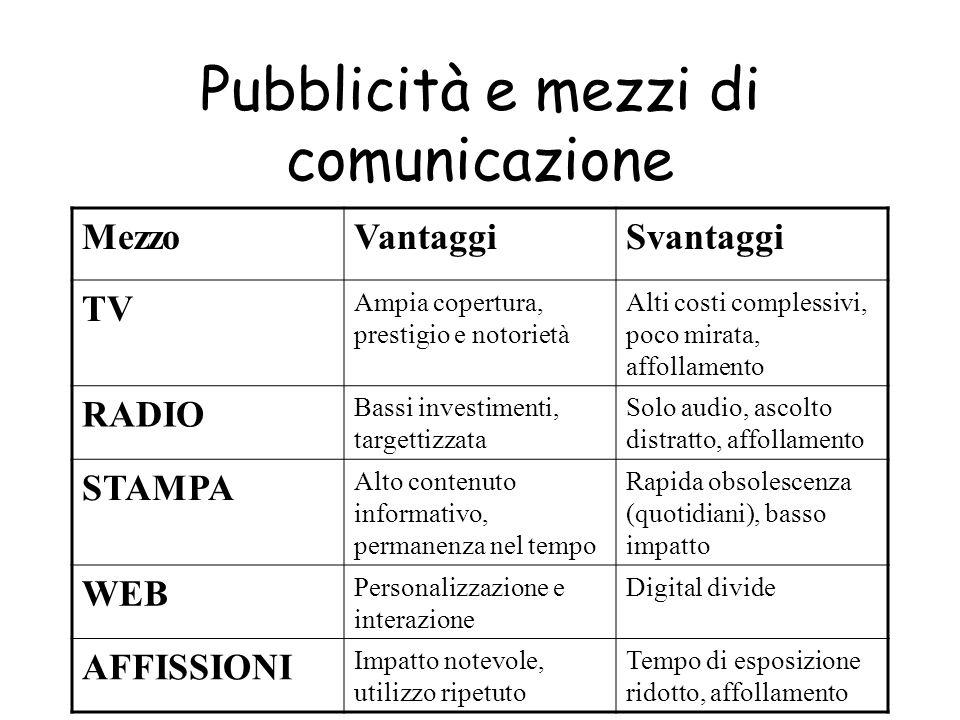 Pubblicità e mezzi di comunicazione MezzoVantaggiSvantaggi TV Ampia copertura, prestigio e notorietà Alti costi complessivi, poco mirata, affollamento