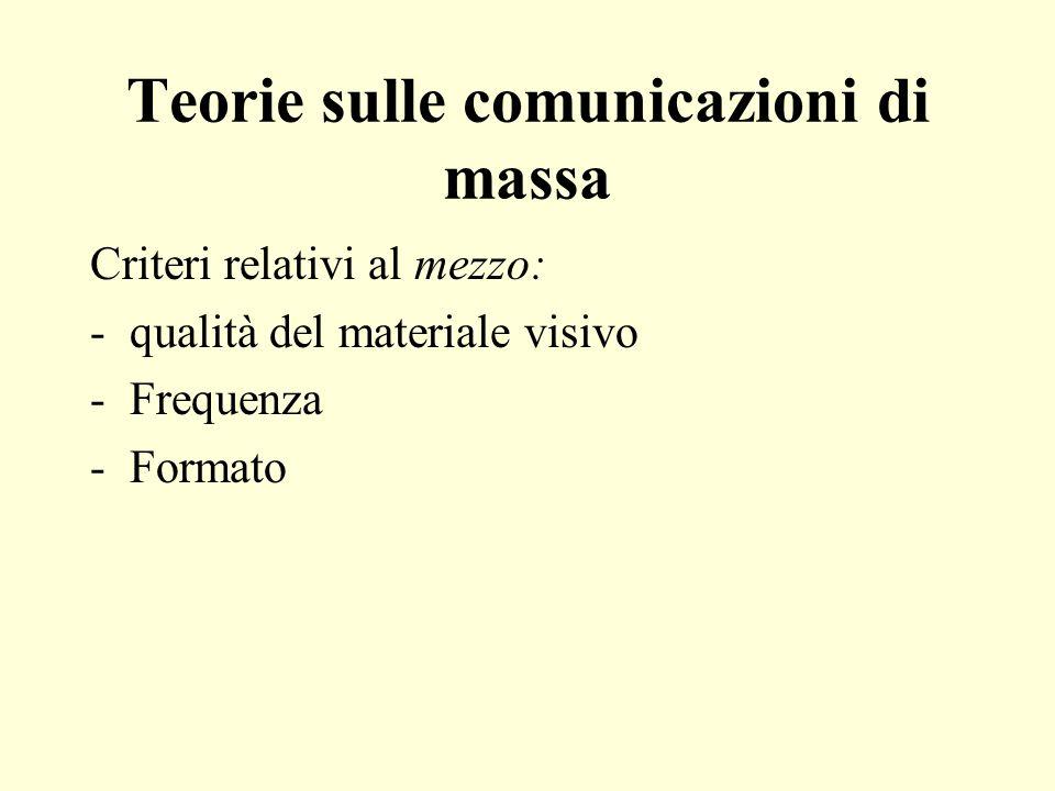 Teorie sulle comunicazioni di massa Criteri relativi al mezzo: -qualità del materiale visivo -Frequenza -Formato