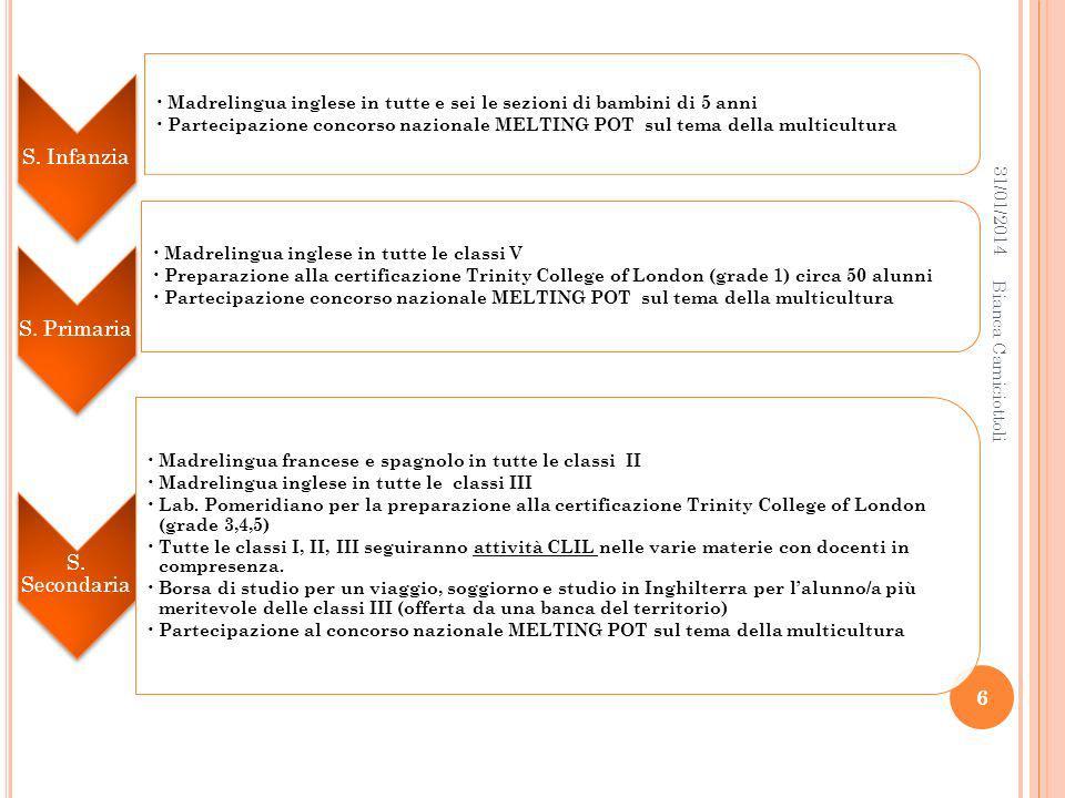 S. Infanzia Madrelingua inglese in tutte e sei le sezioni di bambini di 5 anni Partecipazione concorso nazionale MELTING POT sul tema della multicultu