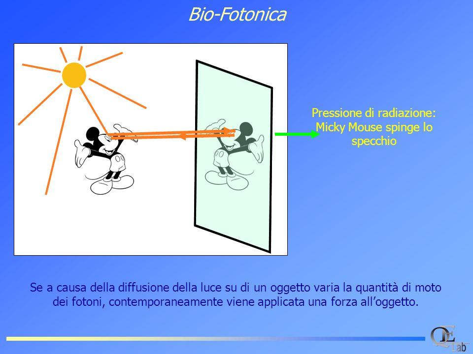 Bio-Fotonica Se a causa della diffusione della luce su di un oggetto varia la quantità di moto dei fotoni, contemporaneamente viene applicata una forz