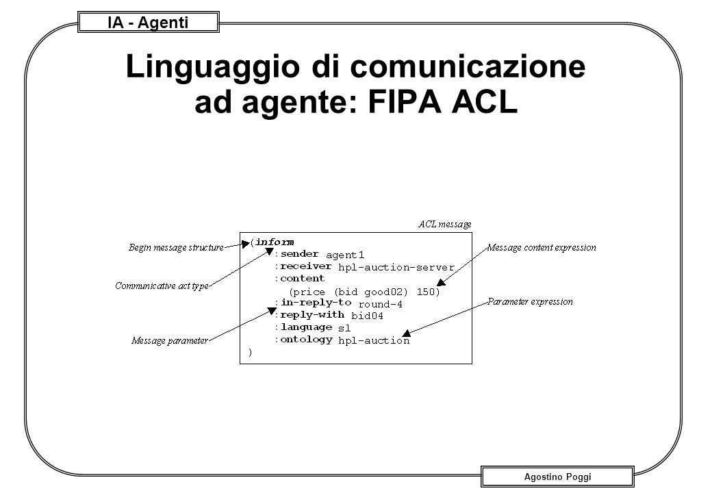 IA - Agenti Agostino Poggi Linguaggio di comunicazione ad agente: FIPA ACL