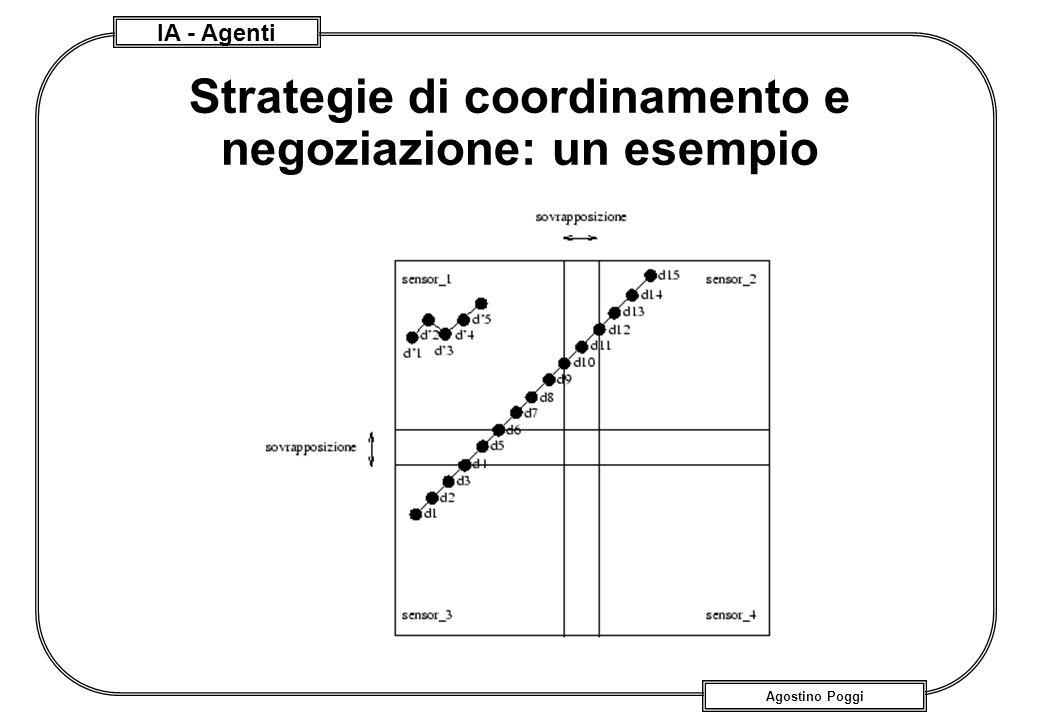 IA - Agenti Agostino Poggi Strategie di coordinamento e negoziazione: un esempio
