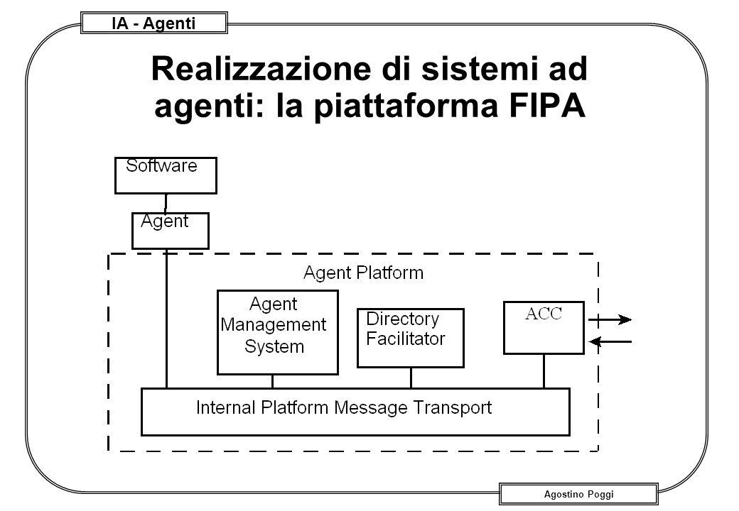 IA - Agenti Agostino Poggi Realizzazione di sistemi ad agenti: la piattaforma FIPA