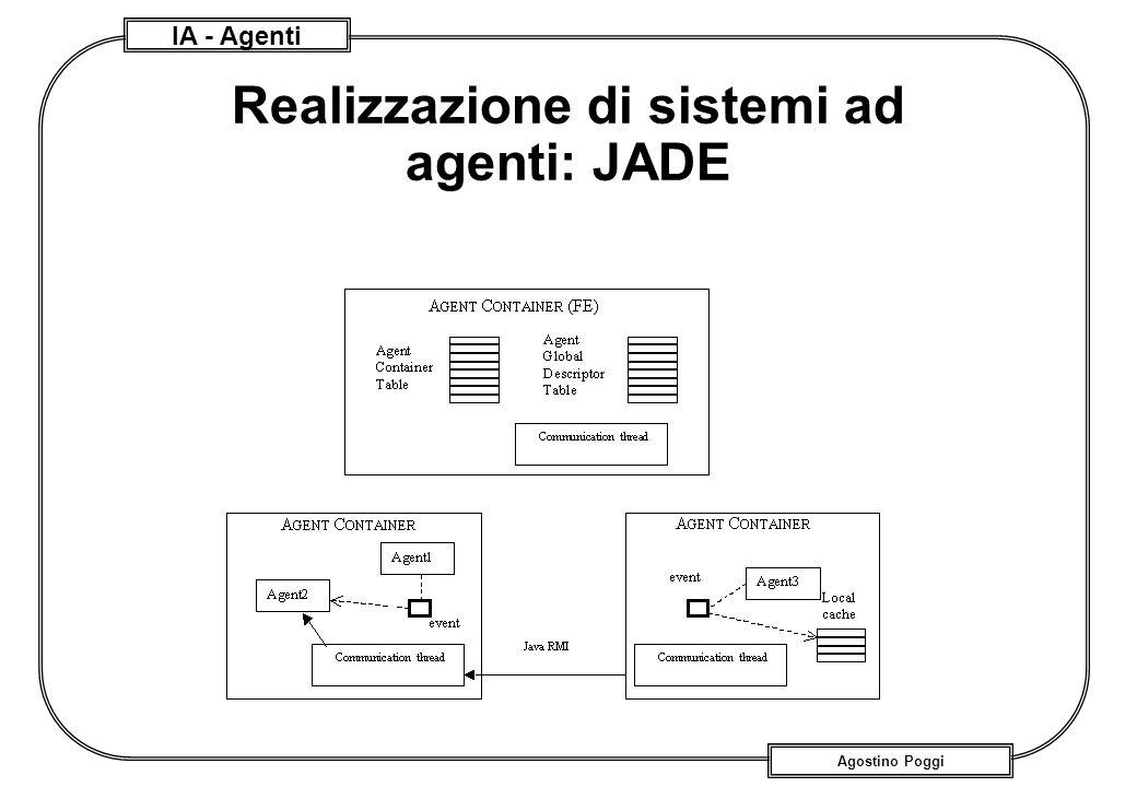 IA - Agenti Agostino Poggi Realizzazione di sistemi ad agenti: JADE