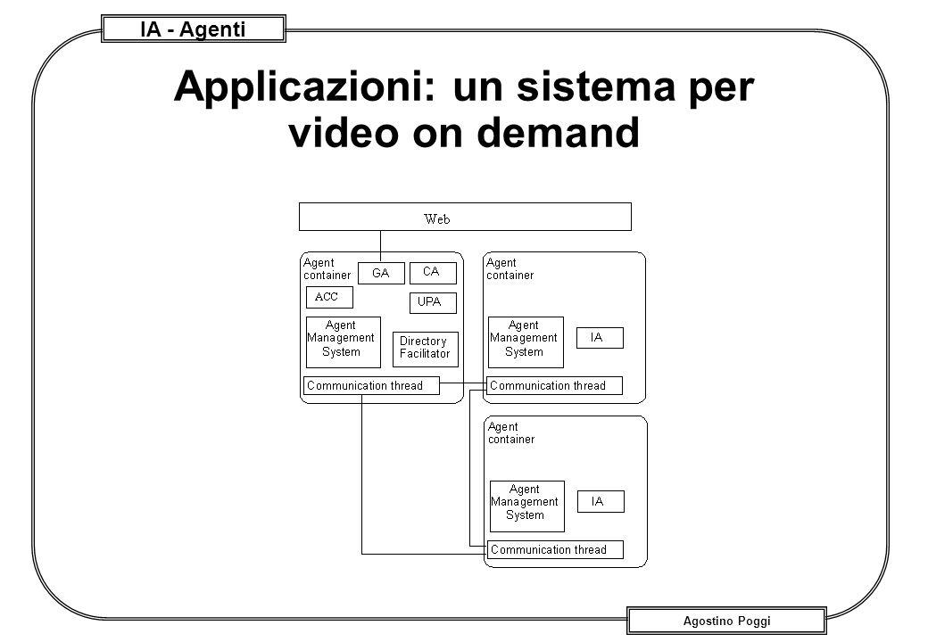 IA - Agenti Agostino Poggi Applicazioni: un sistema per video on demand