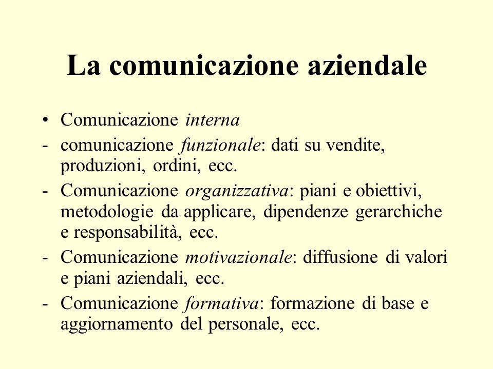La comunicazione aziendale Comunicazione interna -comunicazione funzionale: dati su vendite, produzioni, ordini, ecc. -Comunicazione organizzativa: pi