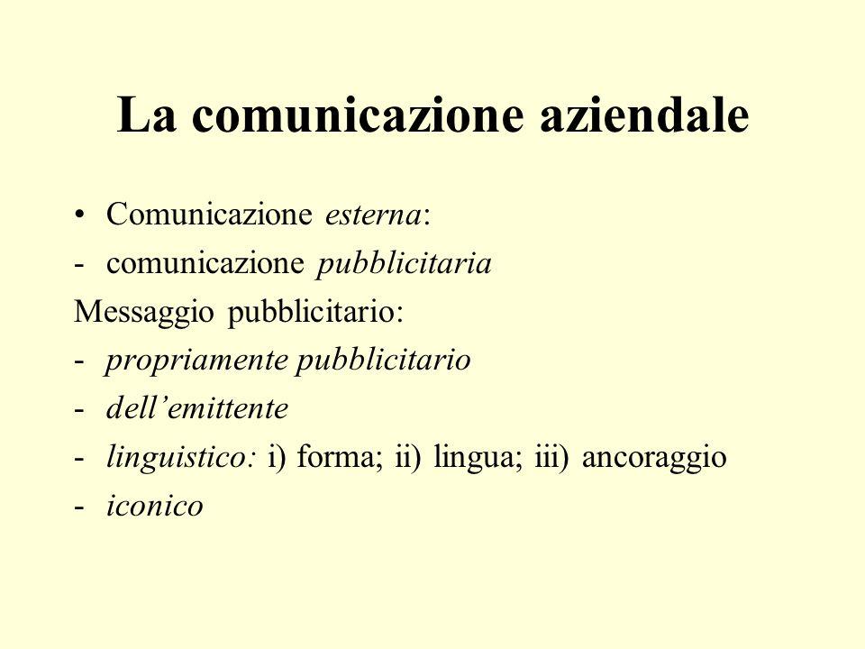 La comunicazione aziendale Comunicazione esterna: -comunicazione pubblicitaria Messaggio pubblicitario: -propriamente pubblicitario -dellemittente -li