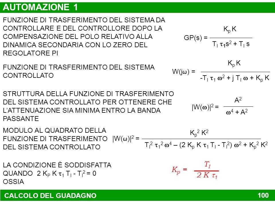 K p ( 1 + ) 1 T I s K ( 2 s + 1) ( 1 s + 1) REGOLATOREMODELLO APPROSSIMATO 1 >> 2 y*(t) (t) u(t) y (t) ESEMPIO DI PREDISPOSIZIONE BASATA SU MODELLO K