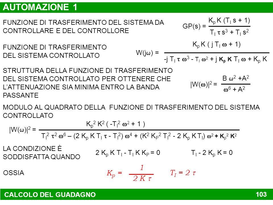 K p ( 1 + ) 1 T I s K s ( 1 + s ) REGOLATOREMODELLO APPROSSIMATO y*(t) (t) u(t) y (t) ESEMPIO DI PREDISPOSIZIONE BASATA SU MODELLO PREDISPOSIZIONE SEC