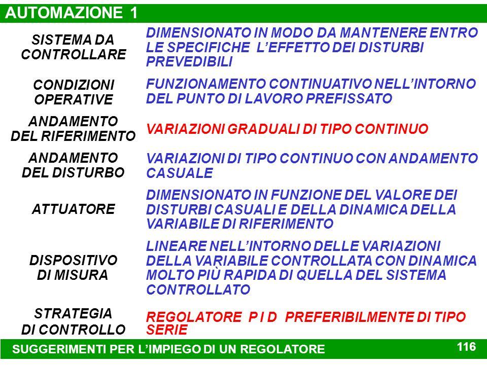 SCELTA DEL TIPO DI REGOLATORE RUMORE STRUMENTAZIONE MODALITÀ DI CONTROLLO (t) m(t) SISTEMA DA CONTROLLARE SOVRADIMENSIONATO u(t)y(t) d(t) ATTUATORE DI
