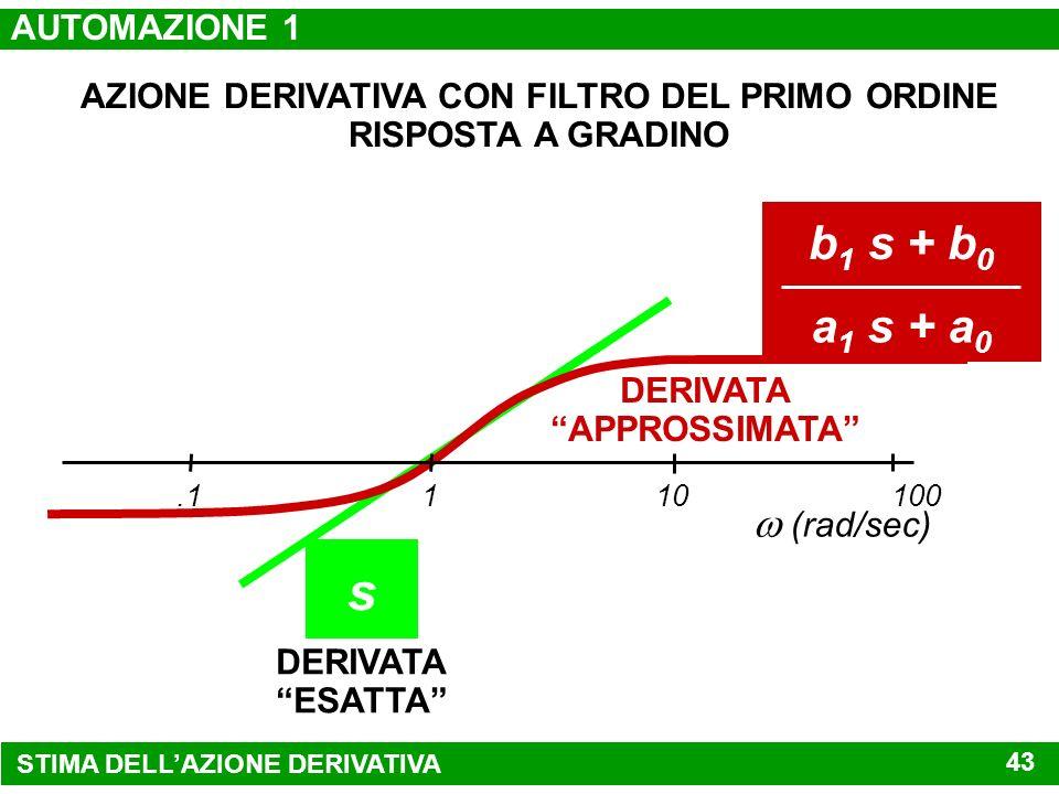 tempo AZIONE DERIVATIVA CON FILTRO DEL PRIMO ORDINE RISPOSTA A GRADINO a 1 s + a 0 b 1 s + b 0 s DERIVATA ESATTA DERIVATA APPROSSIMATA CON FILTRO DEL