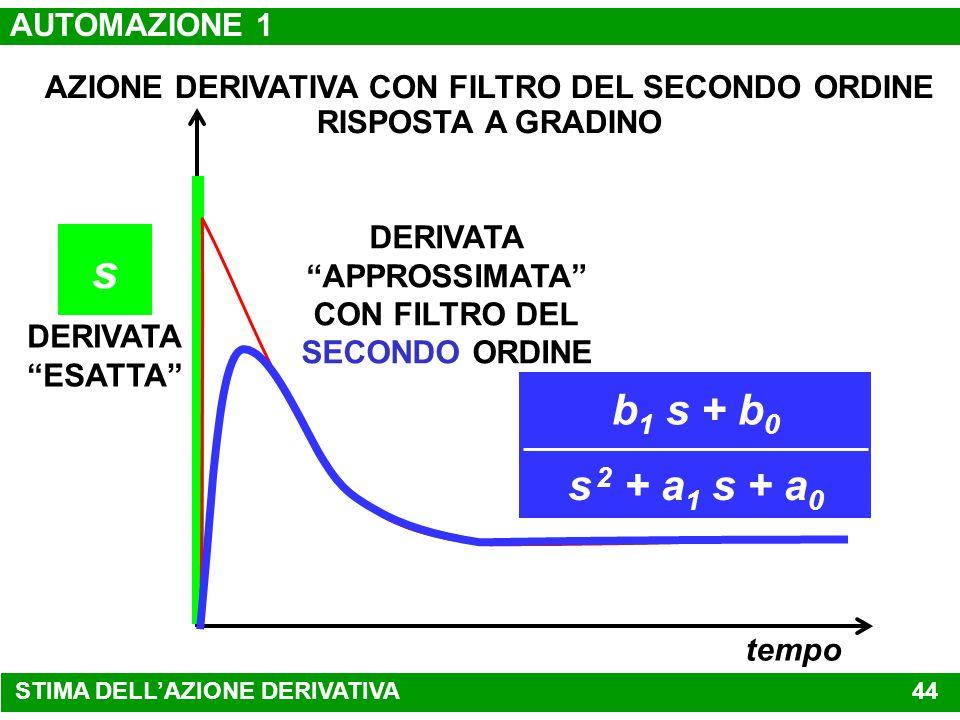 s a 1 s + a 0 b 1 s + b 0 DERIVATA ESATTA DERIVATA APPROSSIMATA 110100.1 (rad/sec) AZIONE DERIVATIVA CON FILTRO DEL PRIMO ORDINE RISPOSTA A GRADINO ST