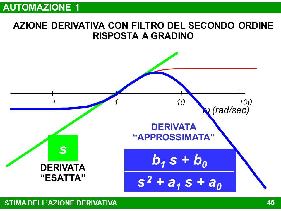 tempo s 2 + a 1 s + a 0 b 1 s + b 0 s DERIVATA ESATTA DERIVATA APPROSSIMATA CON FILTRO DEL SECONDO ORDINE AZIONE DERIVATIVA CON FILTRO DEL SECONDO ORD