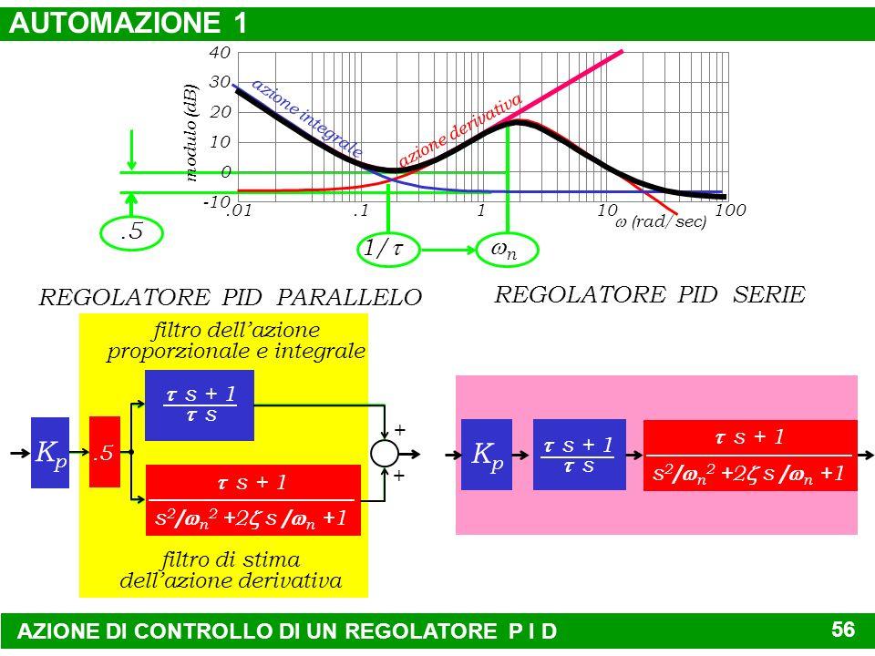 AZIONE DI CONTROLLO DI UN REGOLATORE P I D 55 012 tempo (sec) 10 0 RISPOSTA A GRADINO 0 40 20 modulo (dB) 100.01.1110 (rad/sec) 0 -100 50 -50 fase (gr