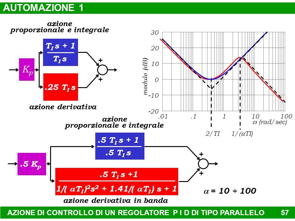 AZIONE DI CONTROLLO DI UN REGOLATORE P I D.5.01.1110100 (rad/sec) 10 0 -10 40 30 20 modulo (dB) filtro dellazione proporzionale e integrale filtro di