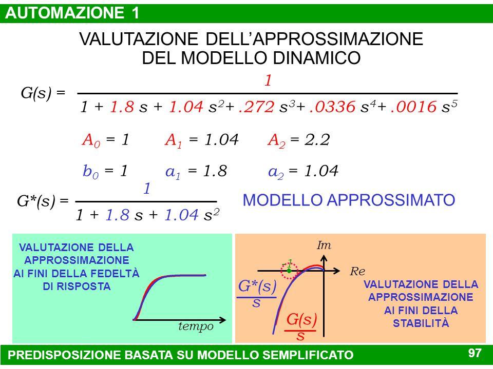 VALUTAZIONE DEL MODELLO DINAMICO ATTRAVERSO GLI INTEGRALI MULTIPLI G(s) = b0b0 1 + a 1 s + a 2 s 2 b 0 = A 0 a1 =a1 = A0A0 A1A1 a2=a2= A02A02 A 1 2 -