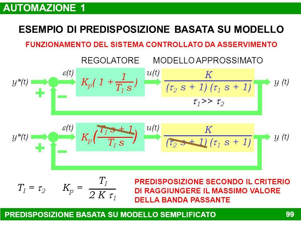 MARGINE DI MODULO 1 3 1 2 PREDISPOSIZIONE DEI PARAMETRI DEL REGOLATORE IN FUNZIONE DEI PARAMETRI DEL MODELLO APPROSSIMATO CRITERIO: log -3 dB * DIAGRA