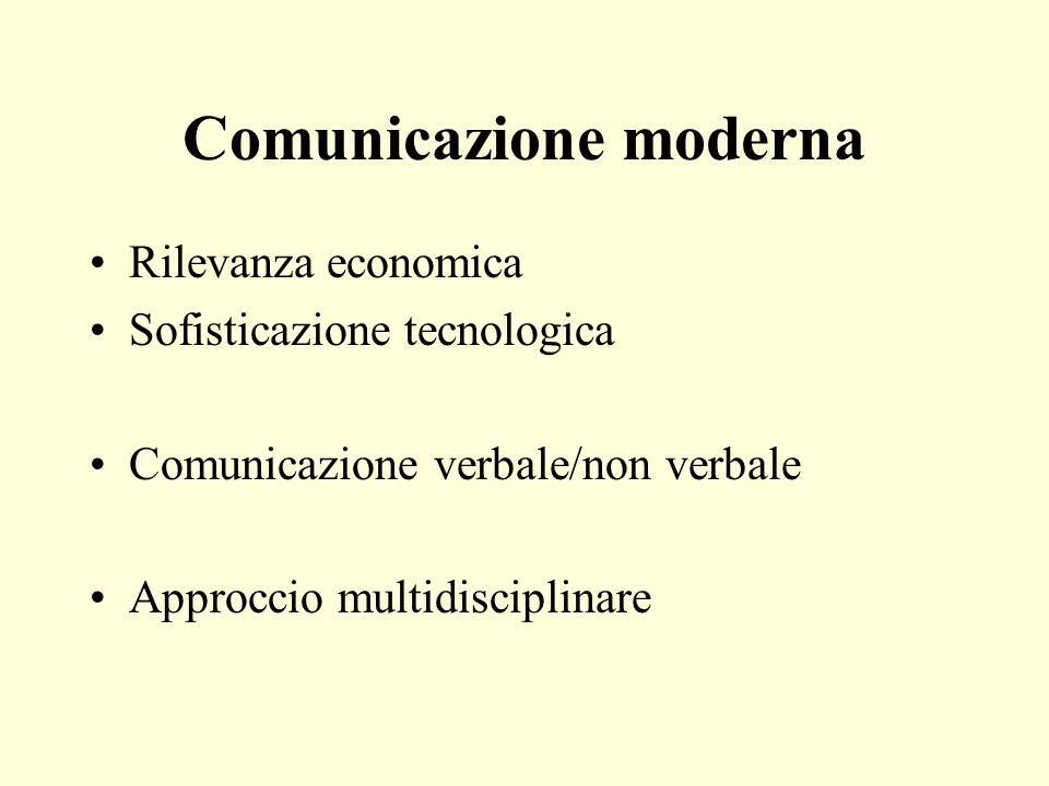 Comunicazione moderna Rilevanza economica Sofisticazione tecnologica Comunicazione verbale/non verbale Approccio multidisciplinare