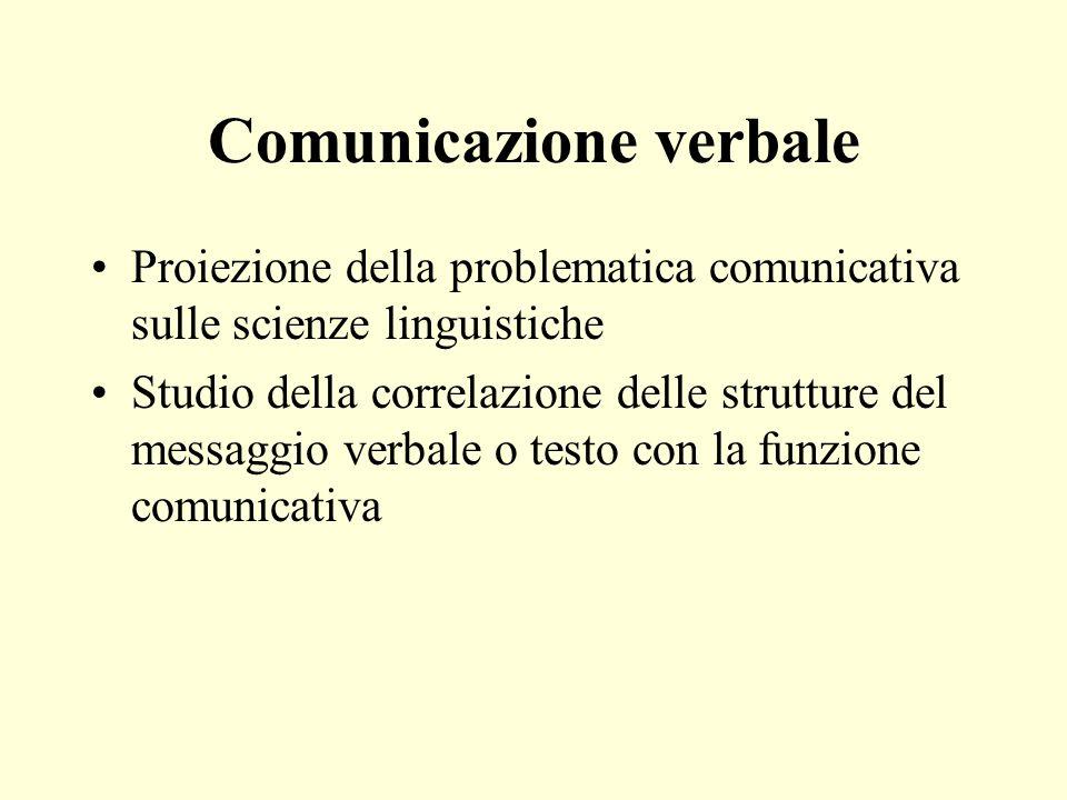 Comunicazione verbale Proiezione della problematica comunicativa sulle scienze linguistiche Studio della correlazione delle strutture del messaggio ve