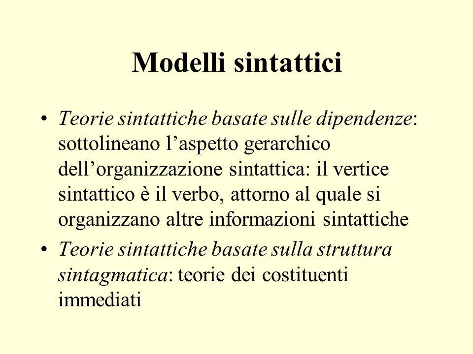 Reti di comunicazione Two step flow of communication (comunicazione a due stadi) Opinion leader (es.