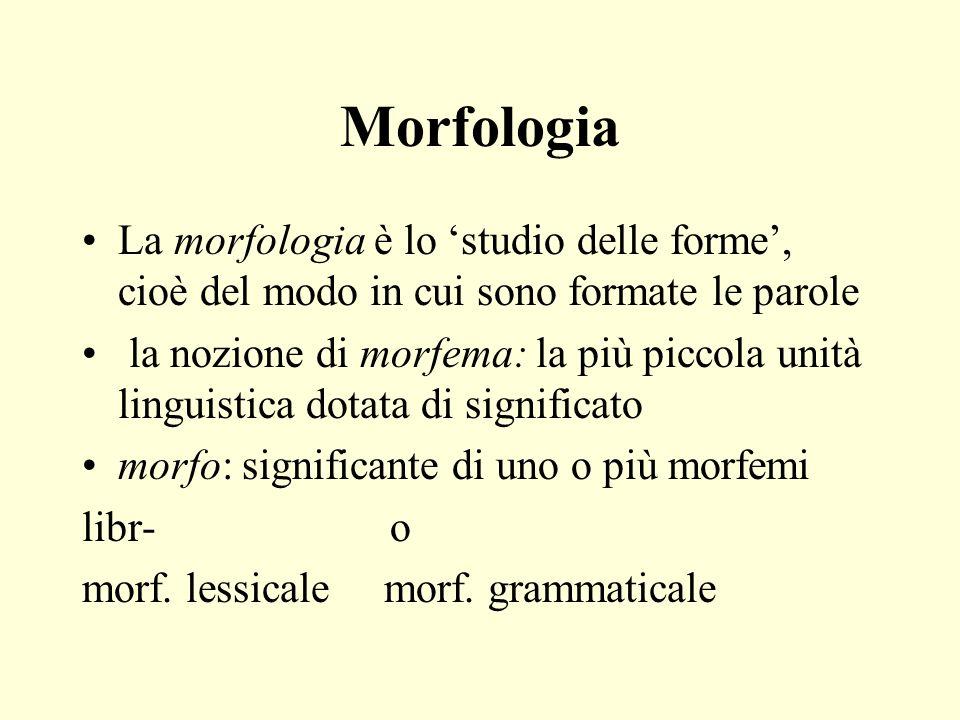 Morfologia La morfologia è lo studio delle forme, cioè del modo in cui sono formate le parole la nozione di morfema: la più piccola unità linguistica