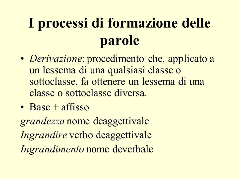 I processi di formazione delle parole Derivazione: procedimento che, applicato a un lessema di una qualsiasi classe o sottoclasse, fa ottenere un less