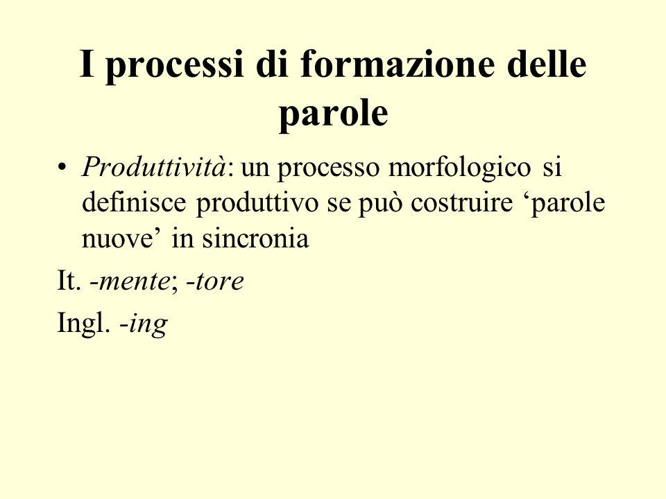 I processi di formazione delle parole Produttività: un processo morfologico si definisce produttivo se può costruire parole nuove in sincronia It. -me