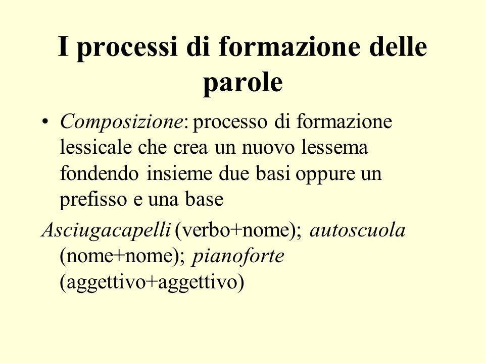 I processi di formazione delle parole Composizione: processo di formazione lessicale che crea un nuovo lessema fondendo insieme due basi oppure un pre