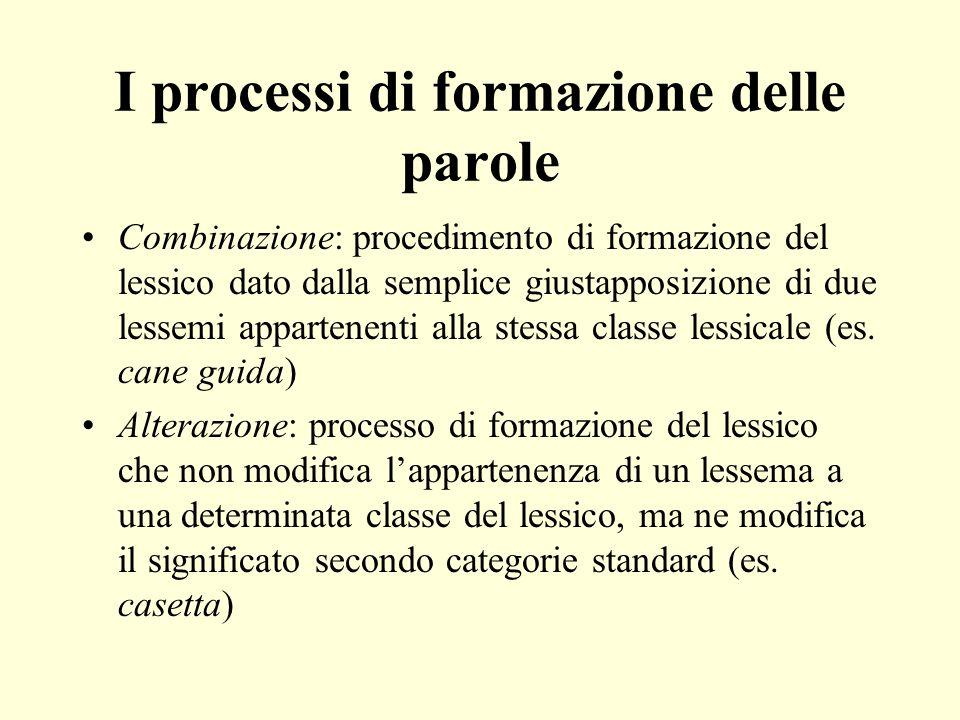 I processi di formazione delle parole Combinazione: procedimento di formazione del lessico dato dalla semplice giustapposizione di due lessemi apparte