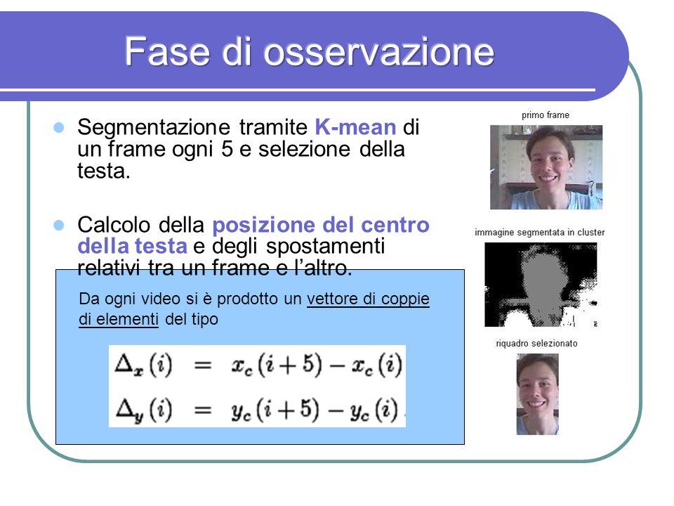 Segmentazione tramite K-mean di un frame ogni 5 e selezione della testa. Calcolo della posizione del centro della testa e degli spostamenti relativi t
