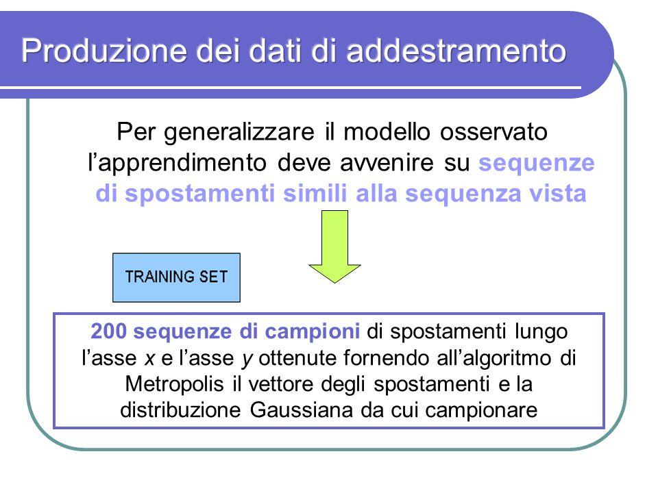 Per generalizzare il modello osservato lapprendimento deve avvenire su sequenze di spostamenti simili alla sequenza vista 200 sequenze di campioni di