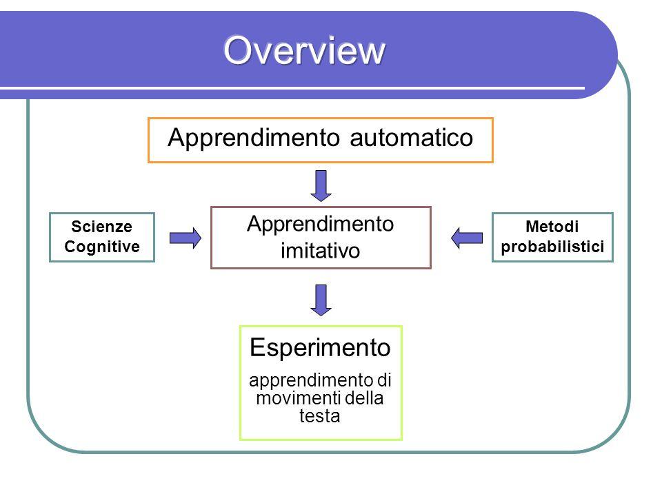 Apprendimento automatico Apprendimento imitativo Metodi probabilistici Scienze Cognitive Esperimento apprendimento di movimenti della testa