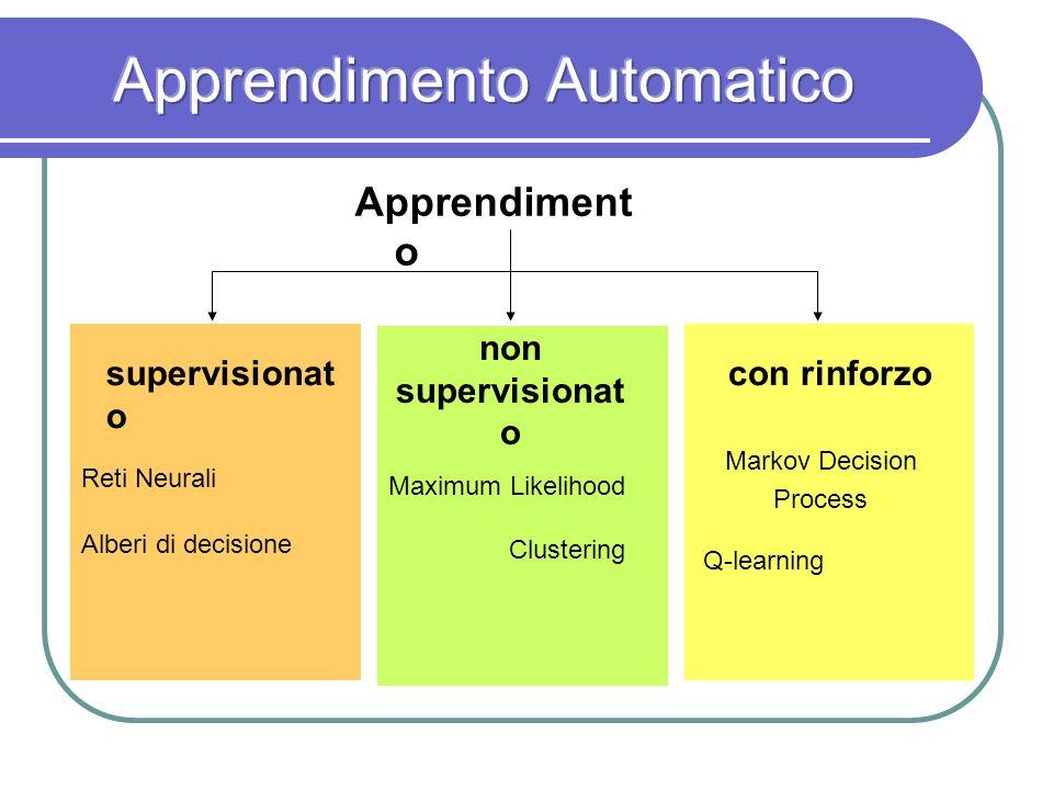 Apprendiment o supervisionat o non supervisionat o con rinforzo Reti Neurali Alberi di decisione Maximum Likelihood Clustering Markov Decision Process