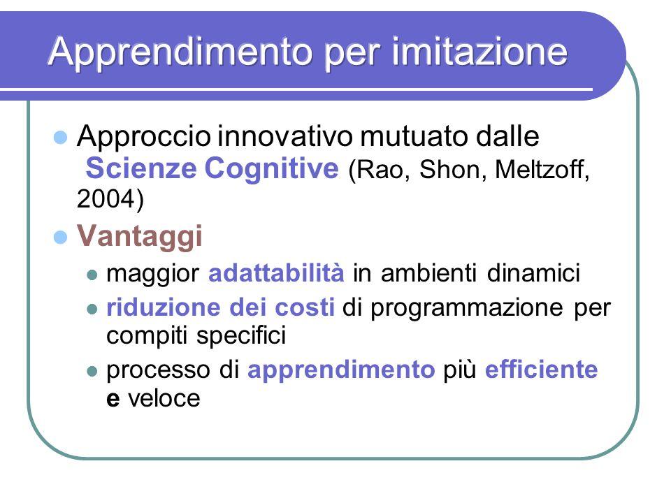 Approccio innovativo mutuato dalle Scienze Cognitive (Rao, Shon, Meltzoff, 2004) Vantaggi maggior adattabilità in ambienti dinamici riduzione dei cost